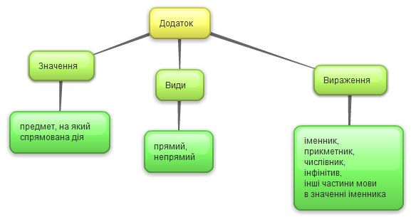 8kl_Dodatok01