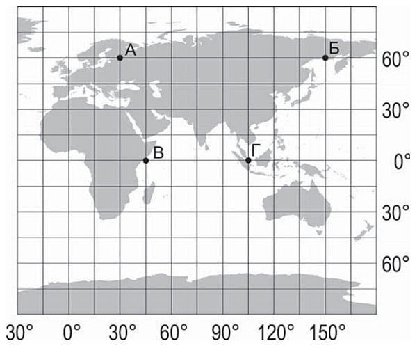 Широта_географія