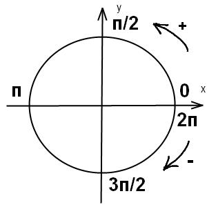 formulyprivedenija