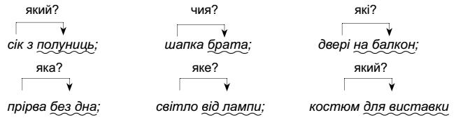 oznachennya2